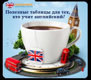 Glavnaya-Preimushhestva-obucheniya-v-Real-Time